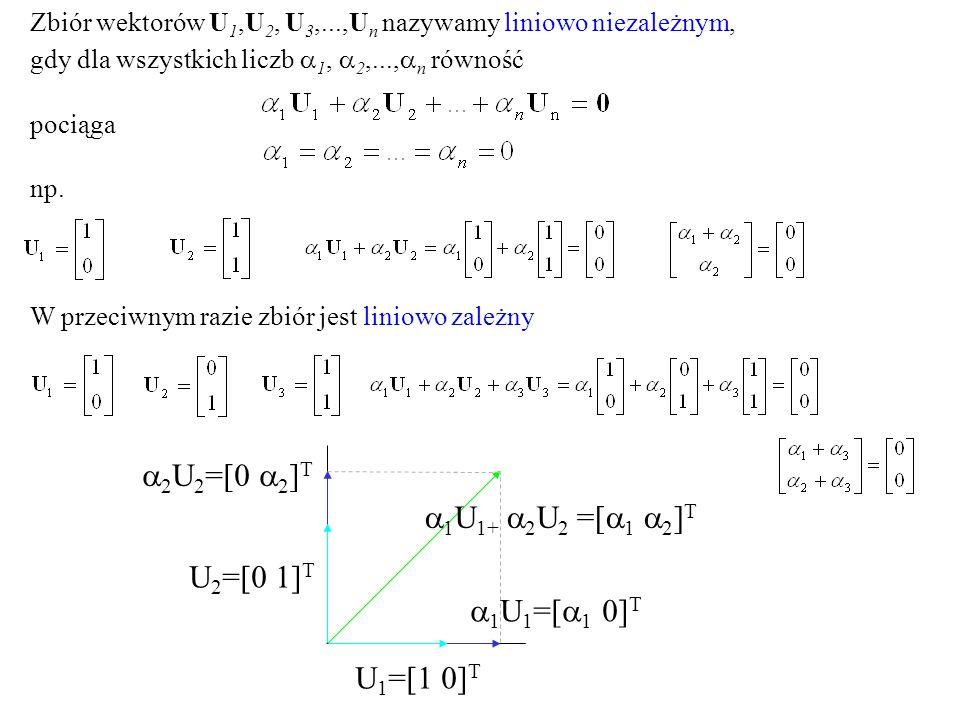 a2U2=[0 a2]T a1U1+ a2U2 =[a1 a2]T U2=[0 1]T a1U1=[a1 0]T U1=[1 0]T